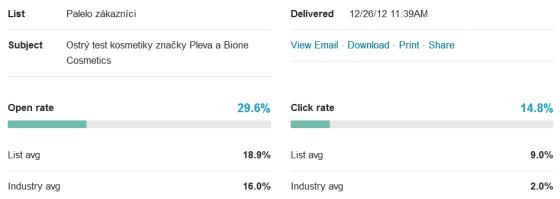 Statistky z www.mailchimp.com.